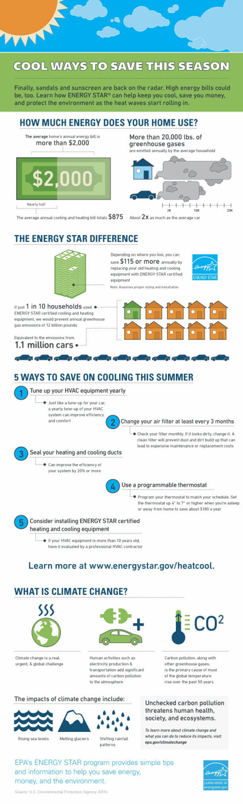 energy-star-summer-savings-infographic
